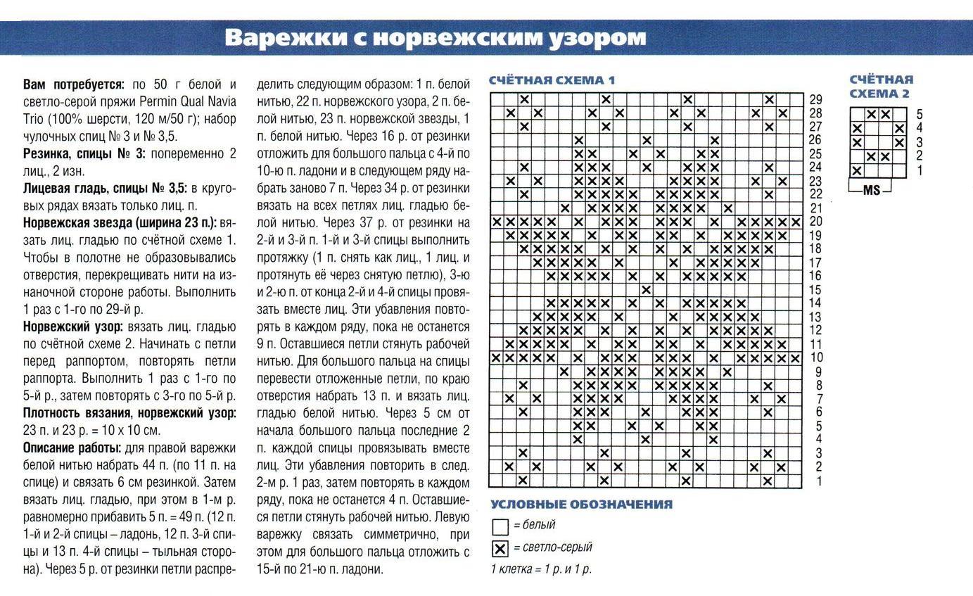 Узоры для вязания спицами » Более 750 схем с описанием 64