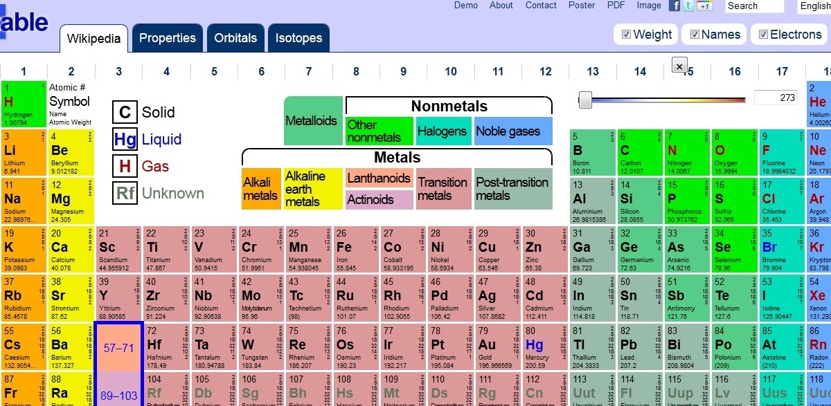 mr cs class blog dynamic periodic table - Dynamic Periodic Table App