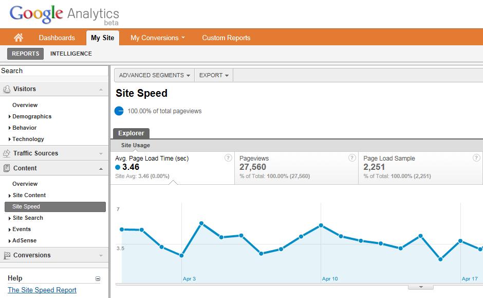 Le temps de chargement dans Google analytics