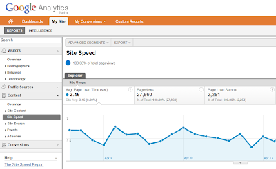 site speed interface in Google Analytics