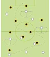 Calcio: disegnare la tattica