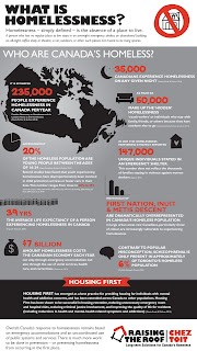 http://www.homelesshub.ca/blog/infographic-who-are-canadas-homeless