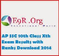BSEAP Andhra Pradesh SSC 10th class Results 2014