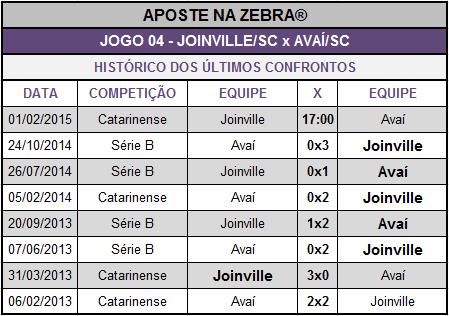 LOTECA 638 - HISTÓRICO JOGO 04