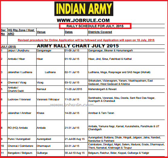 Upcoming Indian Army Soldier Recruitment Rally Schedule July 2015