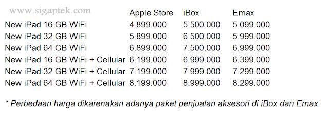 harga terbaru tablet upad 3 di indonesia, harga ipad 3 wifi di indo, harga berbagai versi ipad baru