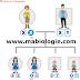 Concepts de base de la génétique mendélienne