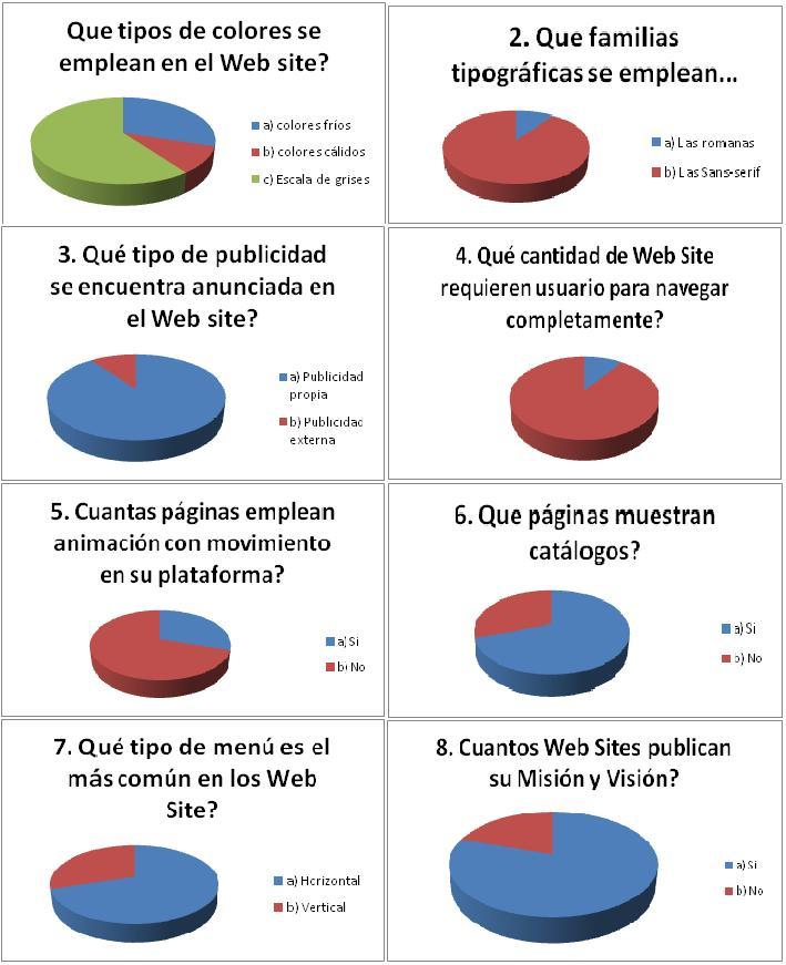 la Industria Grafica en Colombia: Cuadro de Observación
