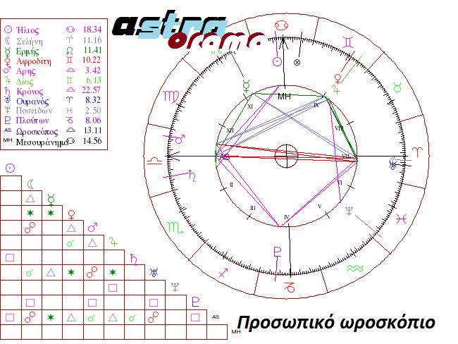 http://www.astraorama.com/2014/11/5.html