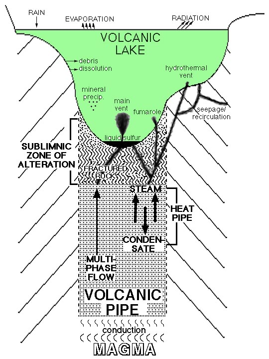 descriptive essay on valcanoes An insight into volcanoes - what they are, what lava is and how they erupt.