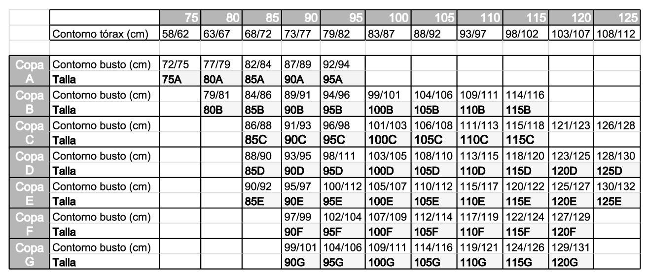 077d86a3a ... Si nuestro contorno de busto es de 98 cm (y nuestro contorno de tórax  es de 74 cm)