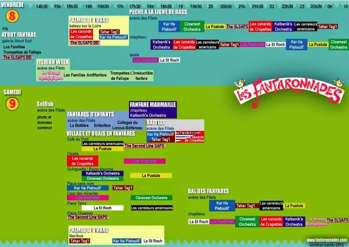 Programme du Festival de fanfare à Nantes : Les Fanfaronnades de Trentemoult 2015