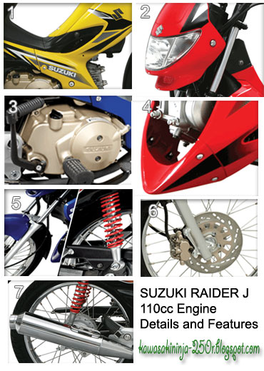 Suzuki Raider J - features, design details