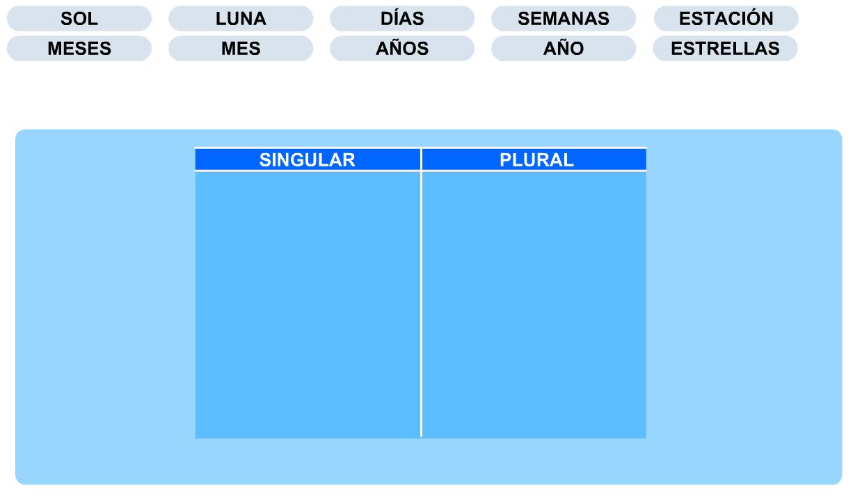 http://www.primerodecarlos.com/SEGUNDO_PRIMARIA/febrero/tema3/actividades/lengua/grama09.swf