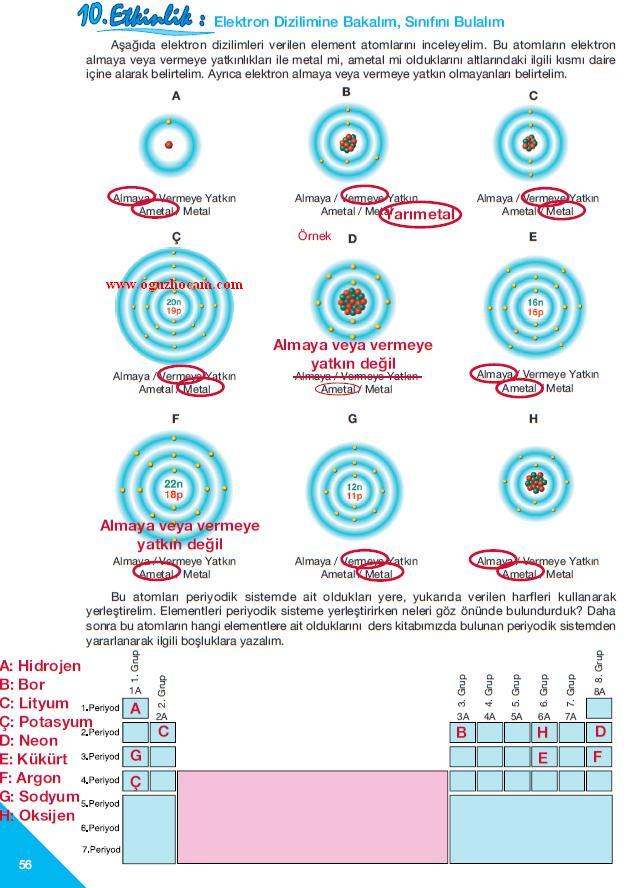 %C3%A7al%C4%B1%C5%9Fma+kitab%C4%B1+sayfa+56%2C+10.+etkinlik+cevaplar%C4%B1.JPG (636×888)