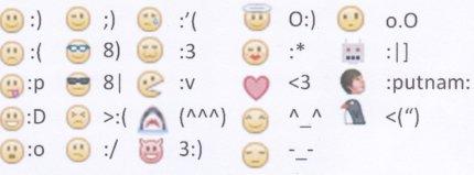 banyak lagi kode-kode smiley facebook yang lebih lucu dan menarik