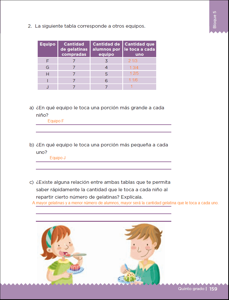Respuestas ¿A quién le toca más? - Desafíos matemáticos 5to Bloque 5 2014-2015