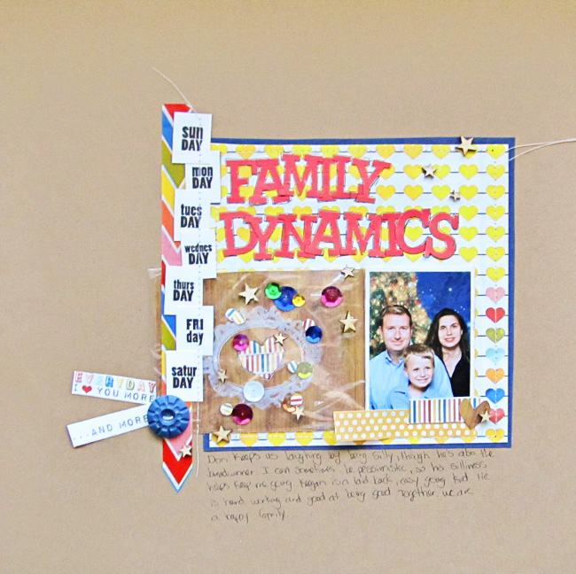 the family dynamic essay The family is a dynamic system—a self-organizing system that adapts itself to changes in its members and to changes in its environment (as cited in sigelman & rider, 2009) allowing the focus of a family system to grow beyond the mother and child relationship did not happen overnight.
