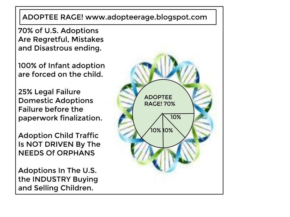 "Adoptee Rage! ""Changed Our Minds"""