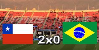 Placar Chile 2x0 Brasil