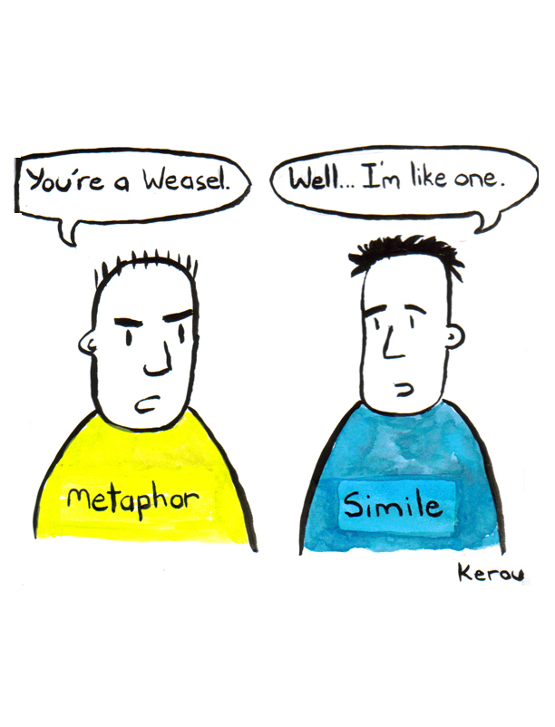 blog what metaphors