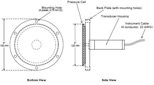different types of earth pressure cells  their applications and construction of isobar diagram
