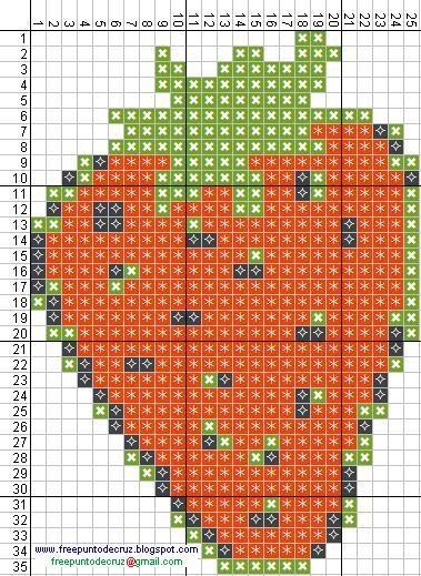 Dibujos punto de cruz gratis fresa punto de cruz - Dibujos navidenos para bordar ...