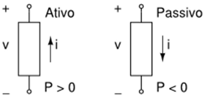 aula 1  revis u00e3o circuitos el u00e9tricos cc