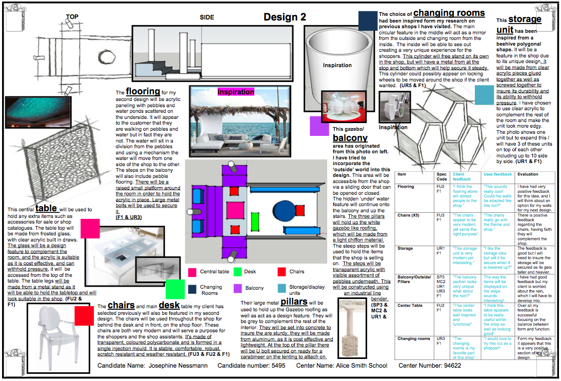 Gcse Design Technology Coursework Help – 129966