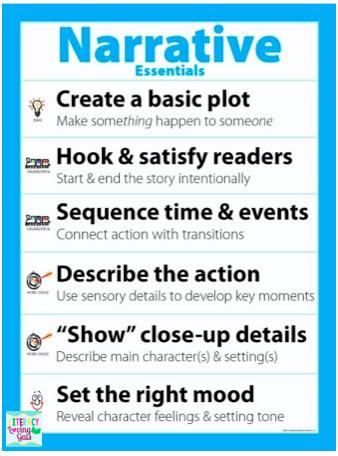 Compose a Narrative Essay or Personal Statement  Narrative essay     Clasifiedad  Com Clasified Essay Sample Narrative elements