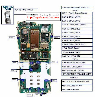 Nokia N91 Keypad Ways Problem