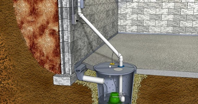 Inspecting Your Sump Pump