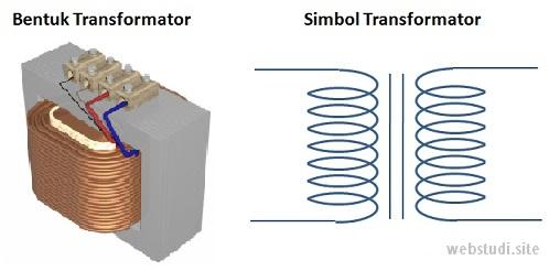 Transformator - Pengertian, Fungsi, Rumus, Jenis & Prinip ...