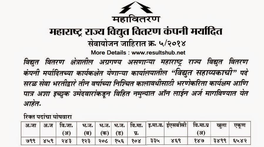 Vidyut Sahayak Bharti 2014 Details