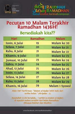 Pecutan 10 Malam Terakhir Ramadhan 1436H!