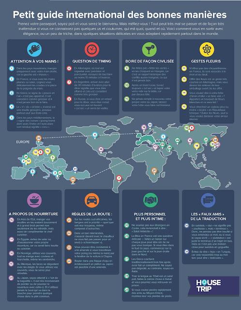 Trente règles de savoir-vivre à connaître si vous partez à l'étranger
