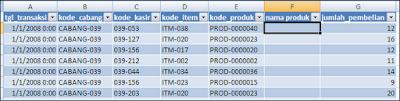 Contoh Fungsi VLOOKUP pada Ms. Excel
