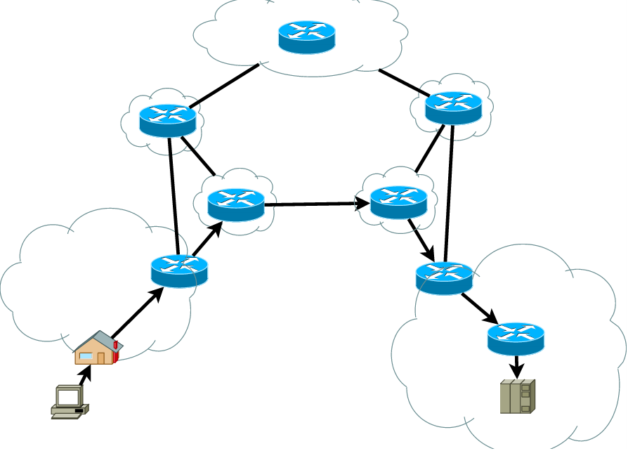 Le protocole réseau RIP (version 1 et 2)