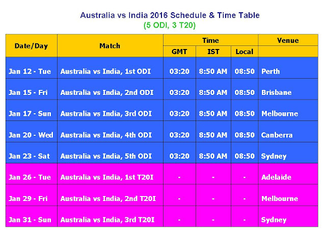 Australia vs India 2016 Schedule & Time Table,India tour of Australia 2016 Schedule & Time Table,(5 ODI and 3 T20),India vs. Australia fixture 2016,schedule time date venue,place,date/day,IND vs. AUS 2016 cricket schedule,match detail,series,2016 cricket calendar,India (Country),Australia (Country),cricket fixture,cricket schedule,Cricket (Sport),Twenty20,best time table,teams,Aus vs. Ind 2016 fixture,matches,ODI