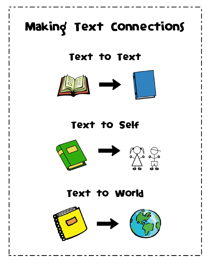 Wards Way of Teaching Text Connections – Text to Text Connections Worksheet