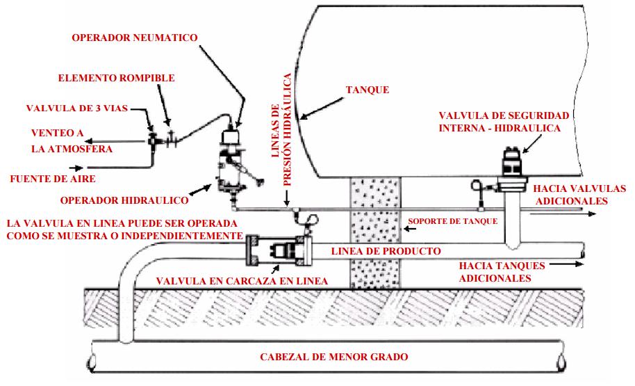 Vlvulas de presin hidrulica mecatronica vlvulas de seguridad daadas ccuart Image collections