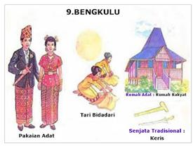 the biggest 33 provinsi provinsi di indonesia