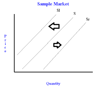 how to find aggregate demand from 2 seperate demand curves