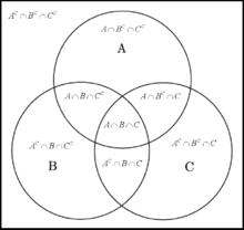 John    Venn     Penemu    Diagram       Venn     Science History