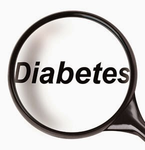 What Causes Diabetes And Types Of Diabetes