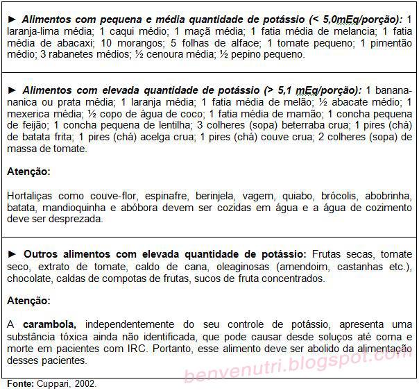 Benvenutri doen a renal cr nica drc parte 2 for Alimentos prohibidos para insuficiencia renal