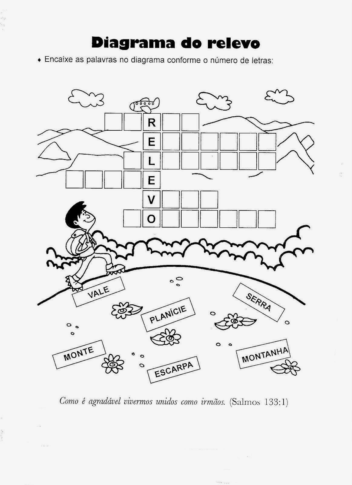 Atividades de Geografia - Mapa Político Brasileiro, Relevo Brasileiro, O Globo Terrestre, A Representação da terra, Meios de Transportes, Estados e Municípios, A indústria e o trabalho,  Pontos Cardeais, Mapa  do Brasil Regional e Político, As Regiões do Brasil, Mapa Mundi e o Sistema Solar