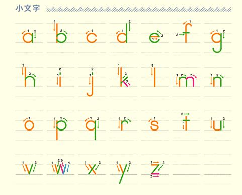 how to write alphabet 354 million spoken in: france, belgium, luxembourg, switzerland, and many other countries first written: 842 ad writing system: latin script status: official language in france, and also in belgium, benin, burkina faso, burundi, cameroon, canada, central african republic, chad, comoros, côte d'ivoire, democratic.