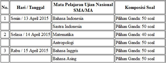 Jadwal Ujian Nasional (UN) SMA 2015 Jurusan BAHASA