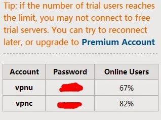 Trial VPN Account and Password of FlyVPN